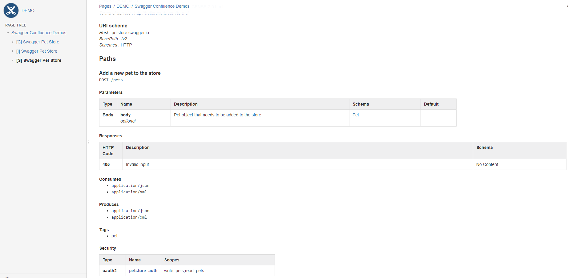 Publishing Swagger API Documentation to Confluence during Release